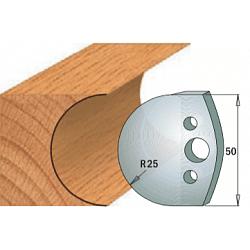 Комплекты ножей и ограничителей серии 690/691 #543 CMT Ножи и ограничители для фрез 50 мм Ножи