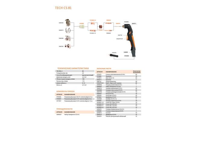 Сварог TECH CS 81 (IVT6907) Резак плазменный Сварог Резаки Плазменная резка